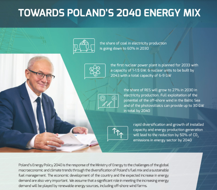 The new energy strategy of Poland seeks to enhance